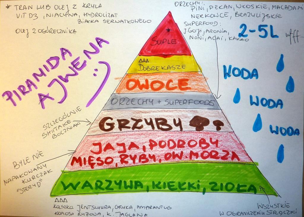 piramida ajwen szkic