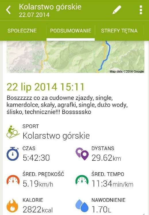 Iwona Wierzbicka 22-07-2014