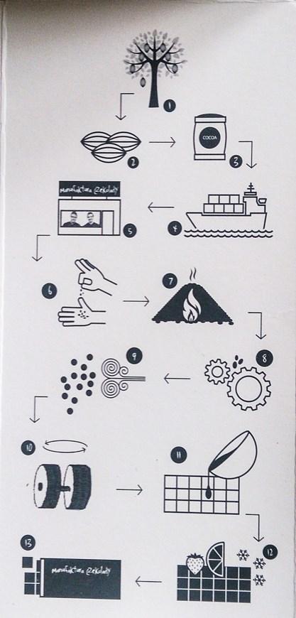 paleo jadłospis 20-09-2014 (4)