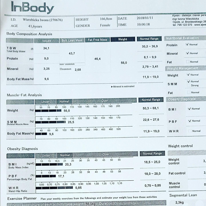 analiza składu ciała - iwona wierzbicka